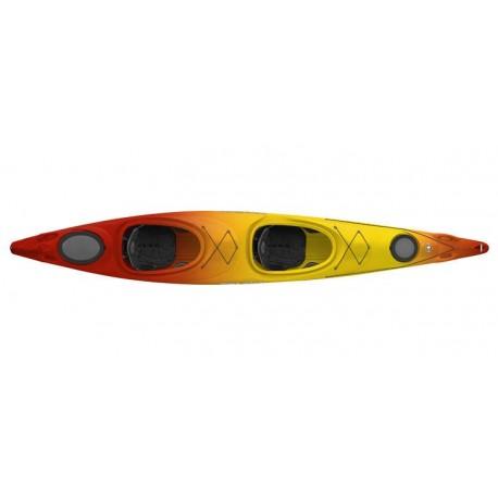 Kayak Horizon Perception