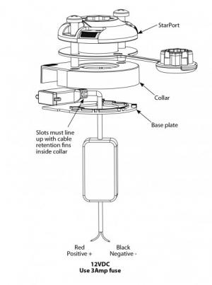 Esquema conexión base USB Starport