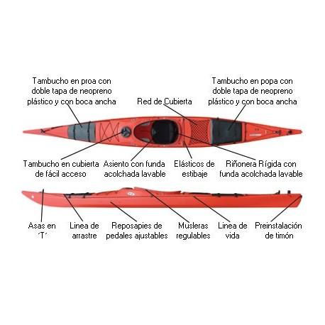 Kayak Seayak 520 HV Prijon